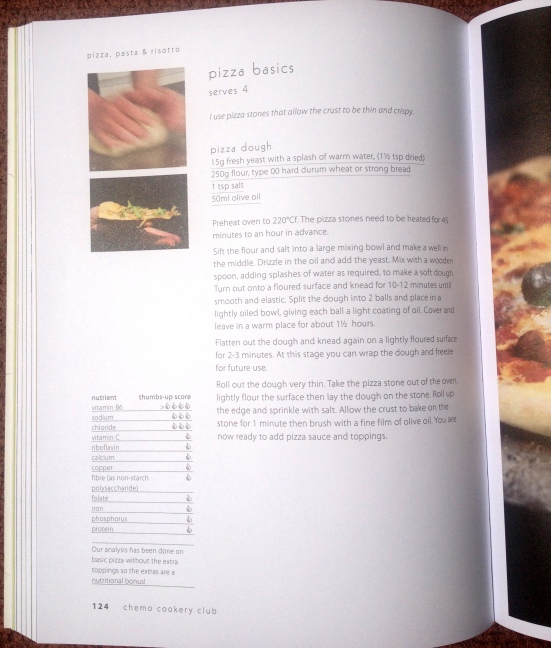 Pizza page